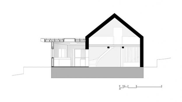 picture of Single-Family Homes and Townhouses